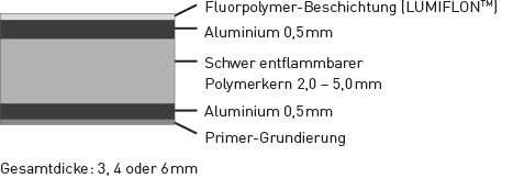 "Abmessungen ALPOLIC™/fr"" title="