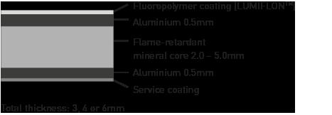 "Dimensions for ALPOLIC™/fr"" title="